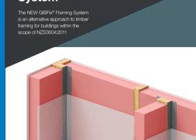 GIBFix® Framing System
