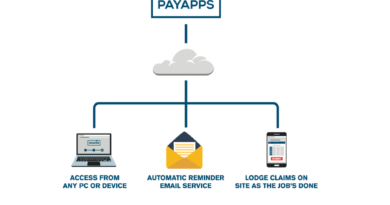 Solve your tiered retention and progress claims headache. Here's how with PayApps