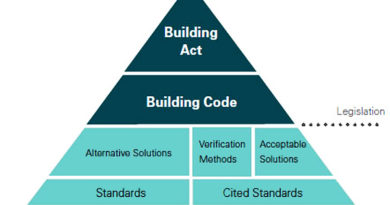 A better Building Code for better homes and buildings